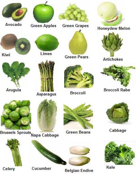 green-fruits-and-veggies-chart